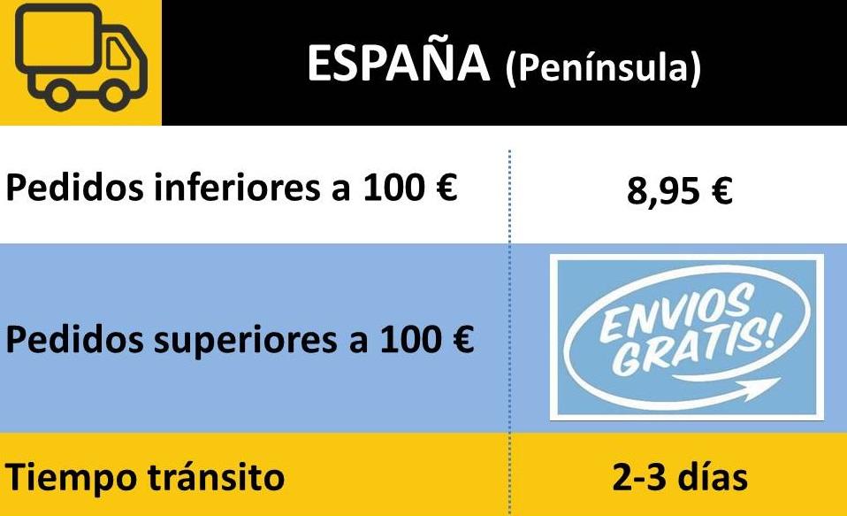 gastos de envío España Península
